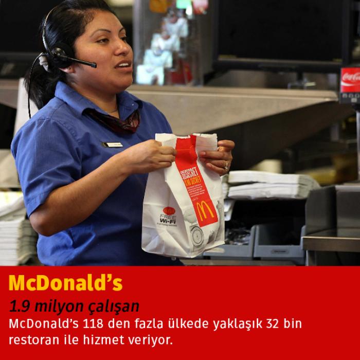 Dünya'nın En Çok Çalışanı Olan İşverenleri