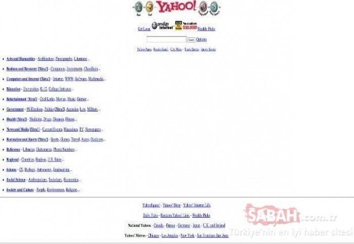 Dünyaca Ünlü Markaların İlk Web Sitesi Tasarımları