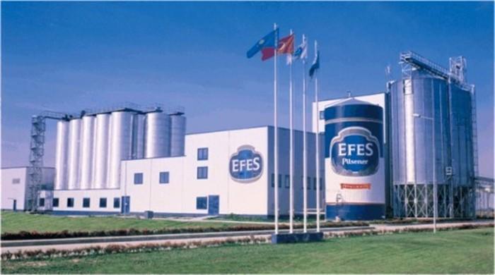 Türkiye'de En Çok İstihdam Sağlayan Şirketler